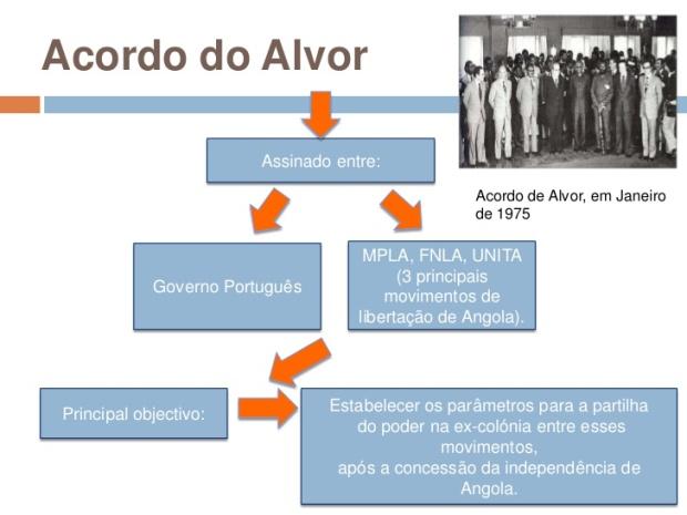a-guerra-colonial-em-angola-9b-11-728.jpg
