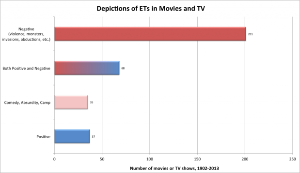 ET_Chart-1-1024x592