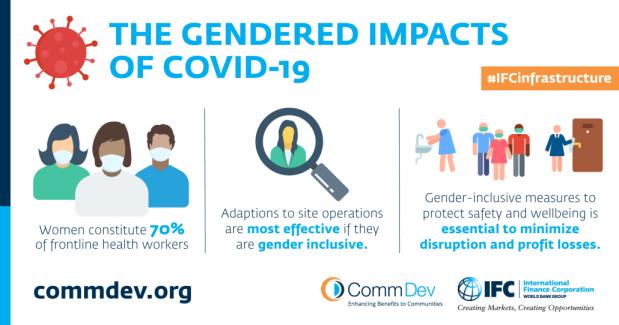 CommDev_Gender-and-COVID-19-Blog-Post-Social-Media-Cards_R2_Post-1-1030x541